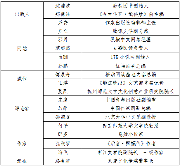 小说阅读_创世中文小说网|免费小说,玄幻小说,历史小说,都市小说,小说